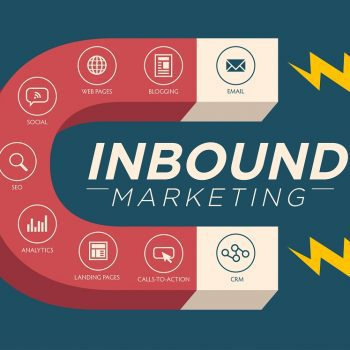 top inbound marketing strategies