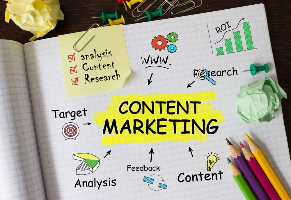SEO-Content-Marketing-Audit